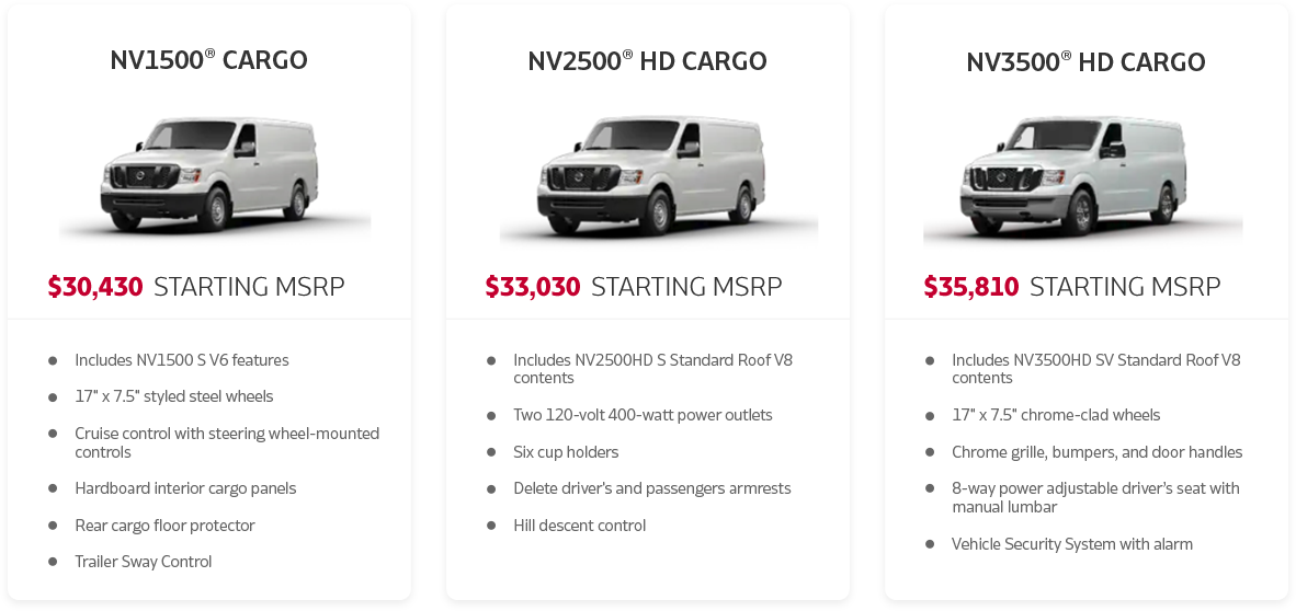 Nissan NV Cargo Wallingford