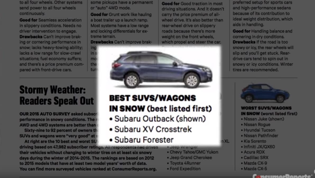 Subaru are the best snow vehicles according the this survey