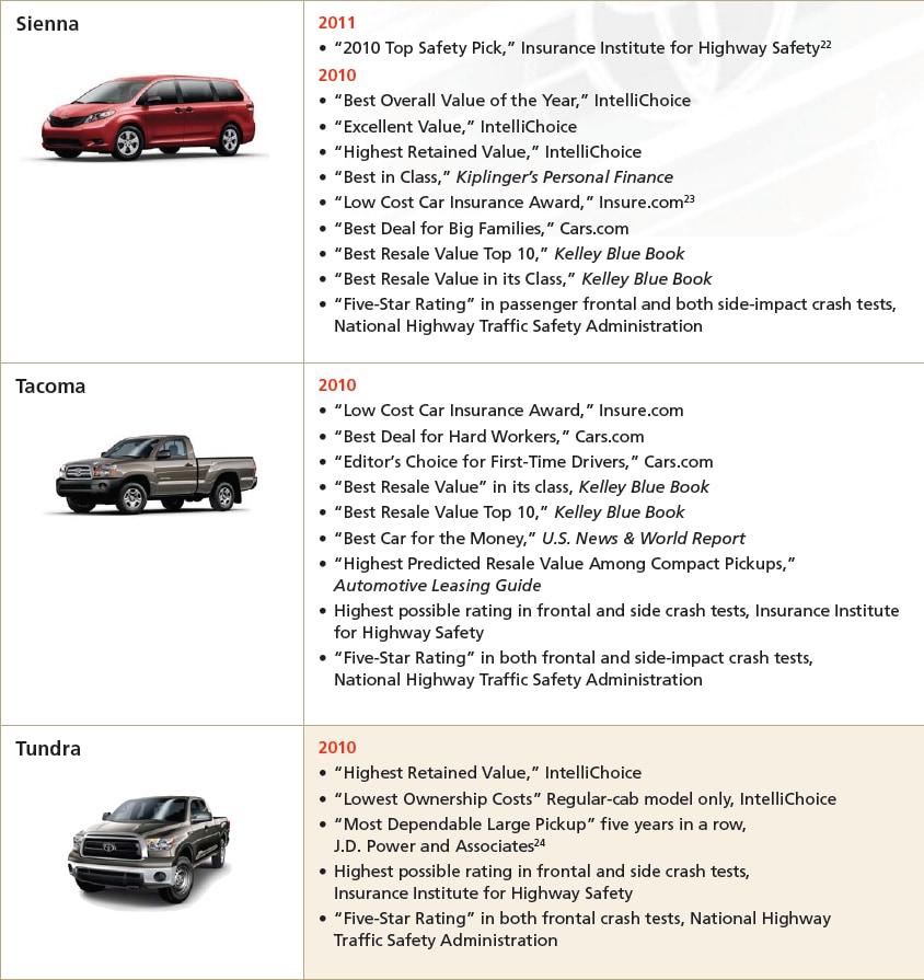 Beaman Toyota | New Toyota dealership in Nashville, TN 37203