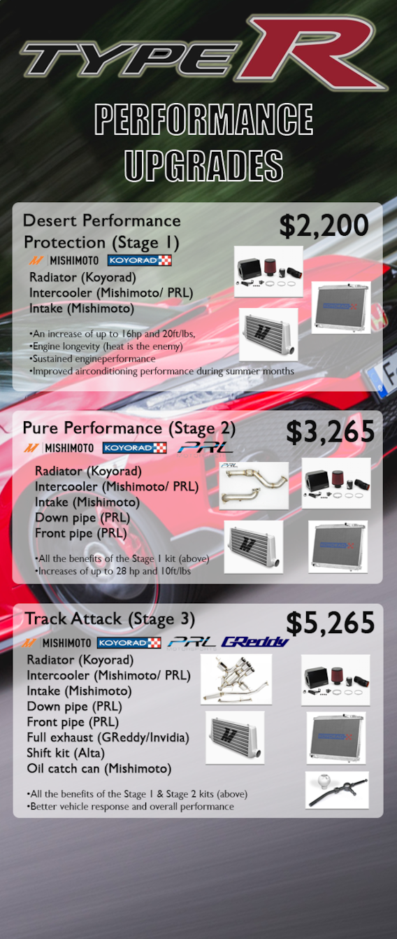 Civic Type R Parts Upgrades | Performance & Upgrade Packages
