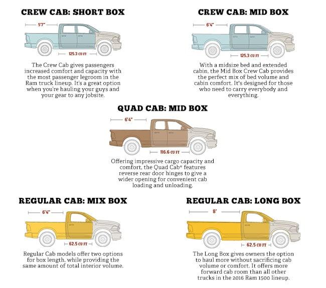 Dodge Ram Cab Sizes: Bemidji Chrysler Center