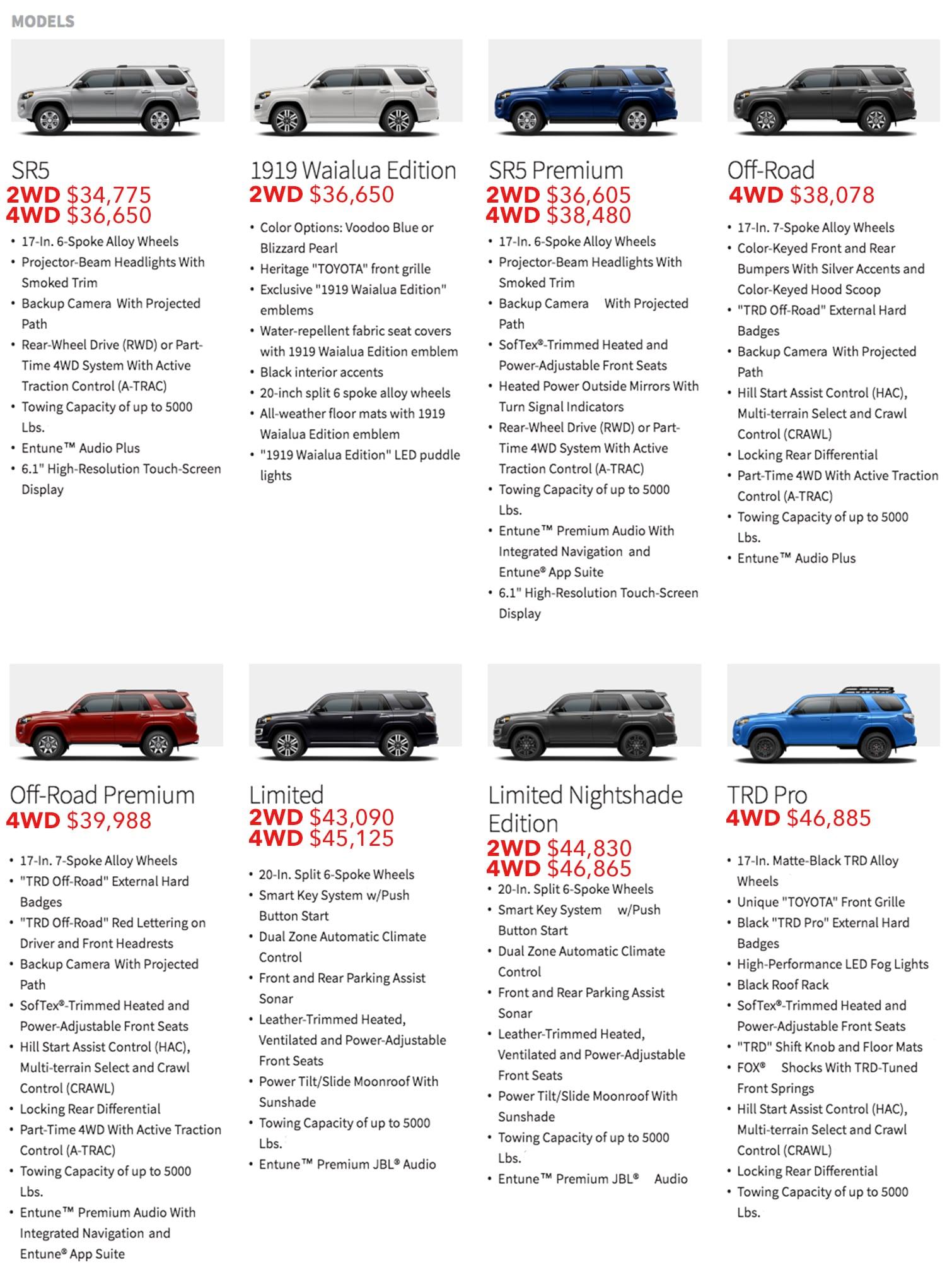 TOYOTA 4RUNNER | Big Island Toyota Hilo