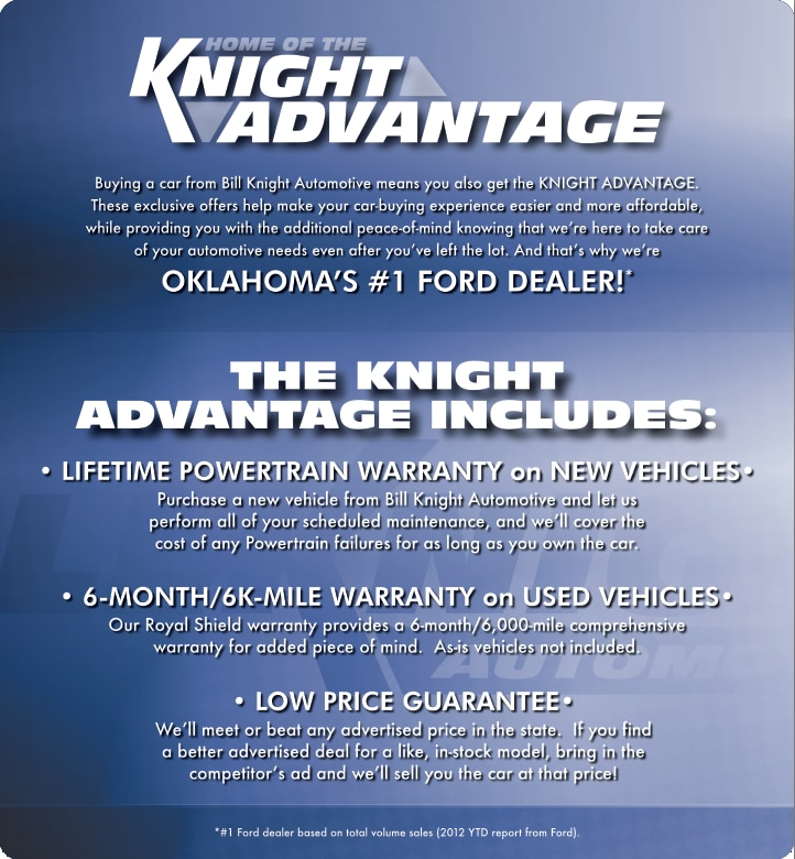The Knight Advantage