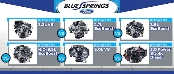 Ford F 150 Engine Comparison Blue Springs Ford