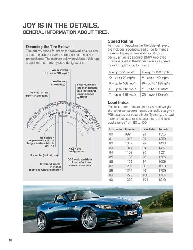 BMW Reference guide