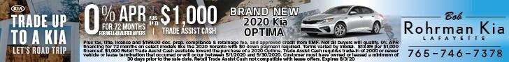 Brand New 2020 KIa OPTIMA