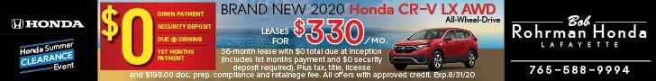 Brand New 2020 Honda CR-V LX AWD