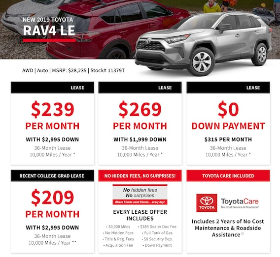 No Money Down Lease Deals >> Best Lease Deals 0 Down Update Cars For 2020