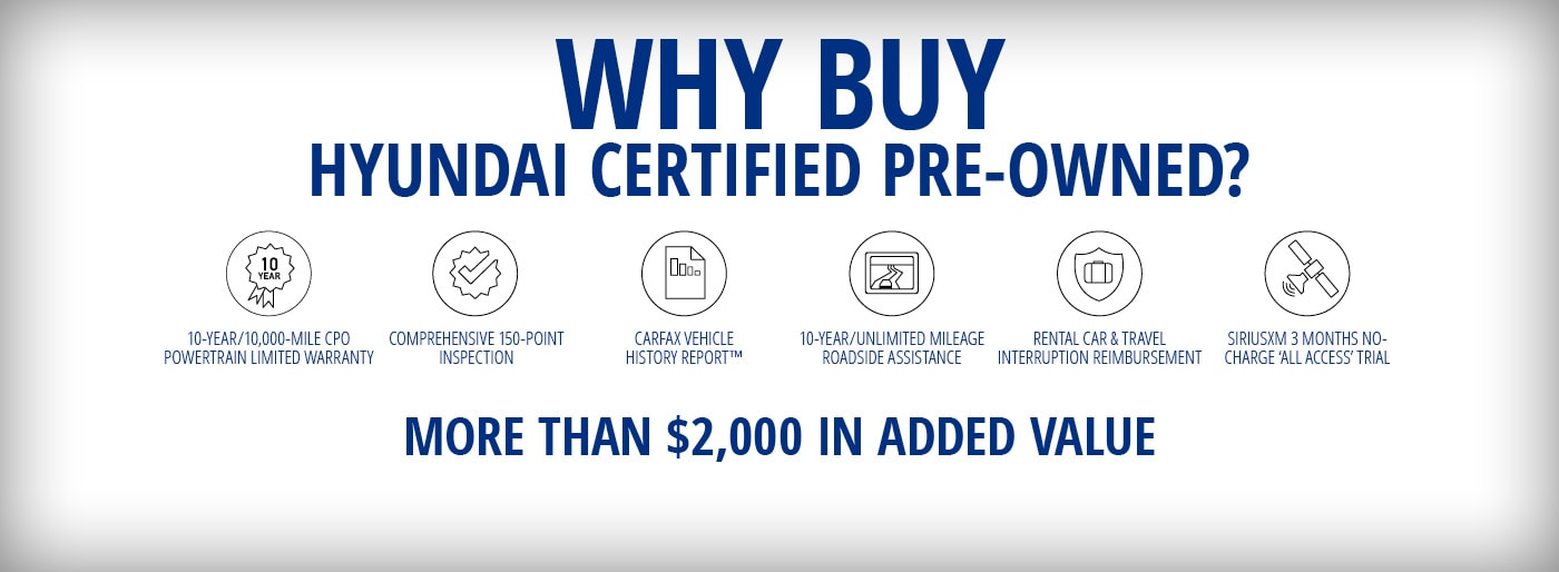 Marvelous Buerkle Hyundai Offering Certified Pre Owned ...