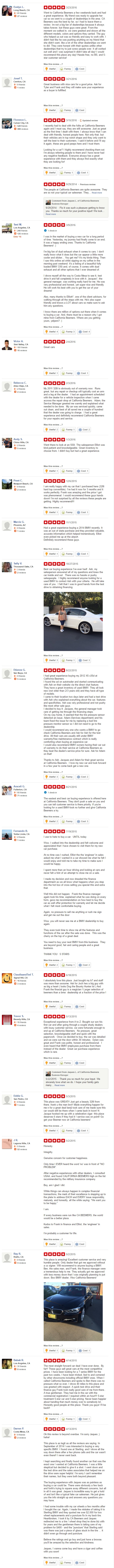 Yelp Reviews - May 2016.png