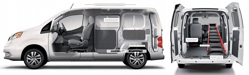 2020 Nissan NV200 Interior - Campus Nissan