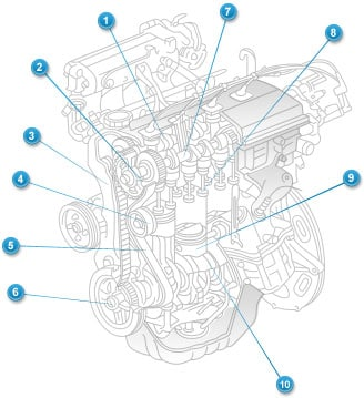 Toyota Engine Diagram