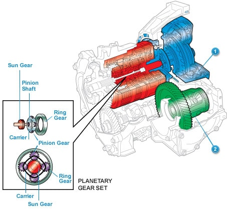 Automatic Transaxle Diagram