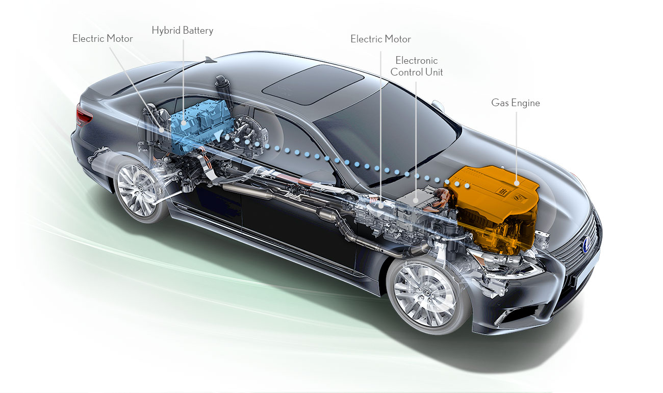 How Lexus Hybrids Work | Lexus on the Park Toronto