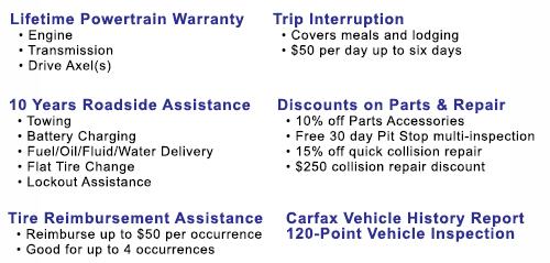 Powertrain Warranty Coverage >> Subaru Carr Care Coverage Lifetime Warranty Subaru