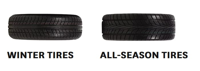 Winter Tire vs All Season Tire | Castle Honda
