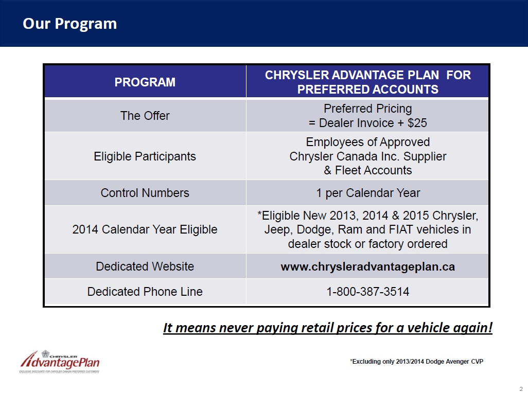Chrysler advantage program canada #4