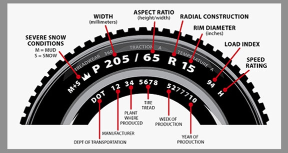 How To Read A Tire >> Chudd S Chrysler Tire Size Guide How To Read Tires Sidewall