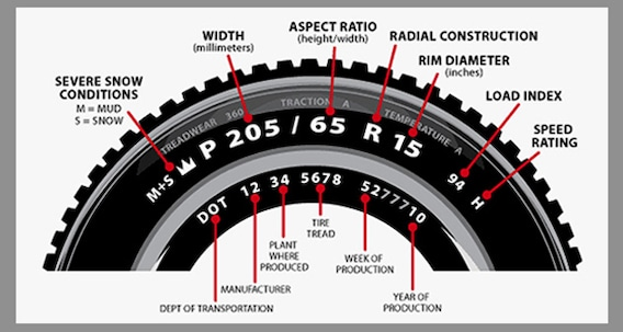 How To Read Tire Size >> Chudd S Chrysler Tire Size Guide How To Read Tires Sidewall