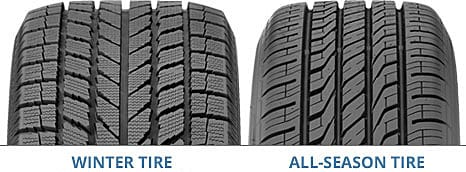 All Season Tires >> Winter Tires Vs All Season Tires Elgin Chrysler Ltd