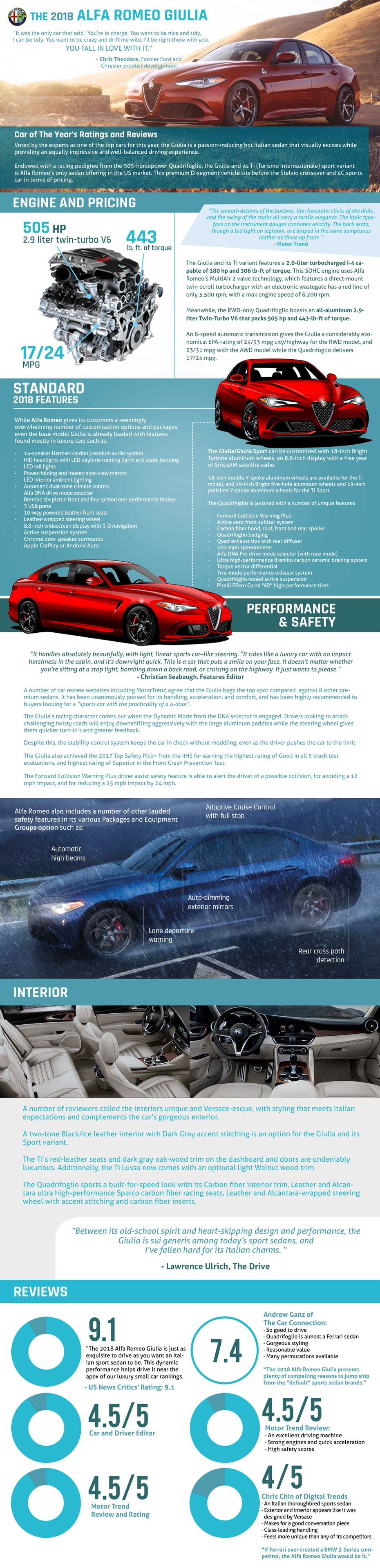 7 things you need to know about the Alfa Romeo Giulia