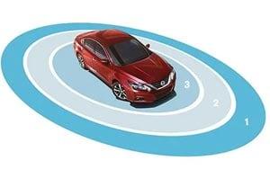 Driver Assistance Technologies