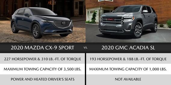 2020 Mazda Cx 9 Sport V 2020 Gmc Acadia Sl Chapman Mazda