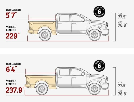 2018 ram 1500 laurel valley chrysler dodge jeep ram laurel valley chrysler dodge jeep ram