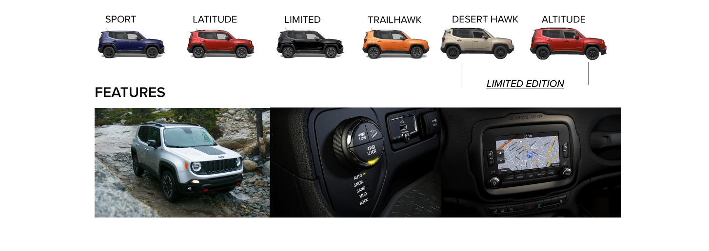 Jeep Renegade Trim & Features
