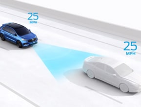 Adaptive Cruise Control with Stop-and-Go and Lane Centering