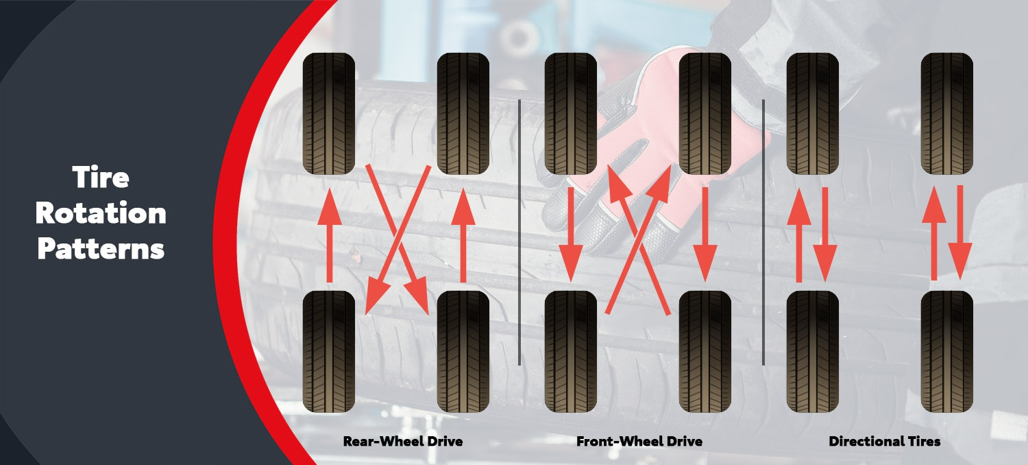 How to rotate your Toyota tires at Colonial Toyota in Indiana