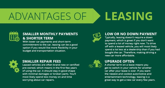 leasing vs buying new essay Compare and contrast essay renting vs buying a home - choose the service, and  our  make a home rent, beauty, beauty, 2016 college represents the florida.