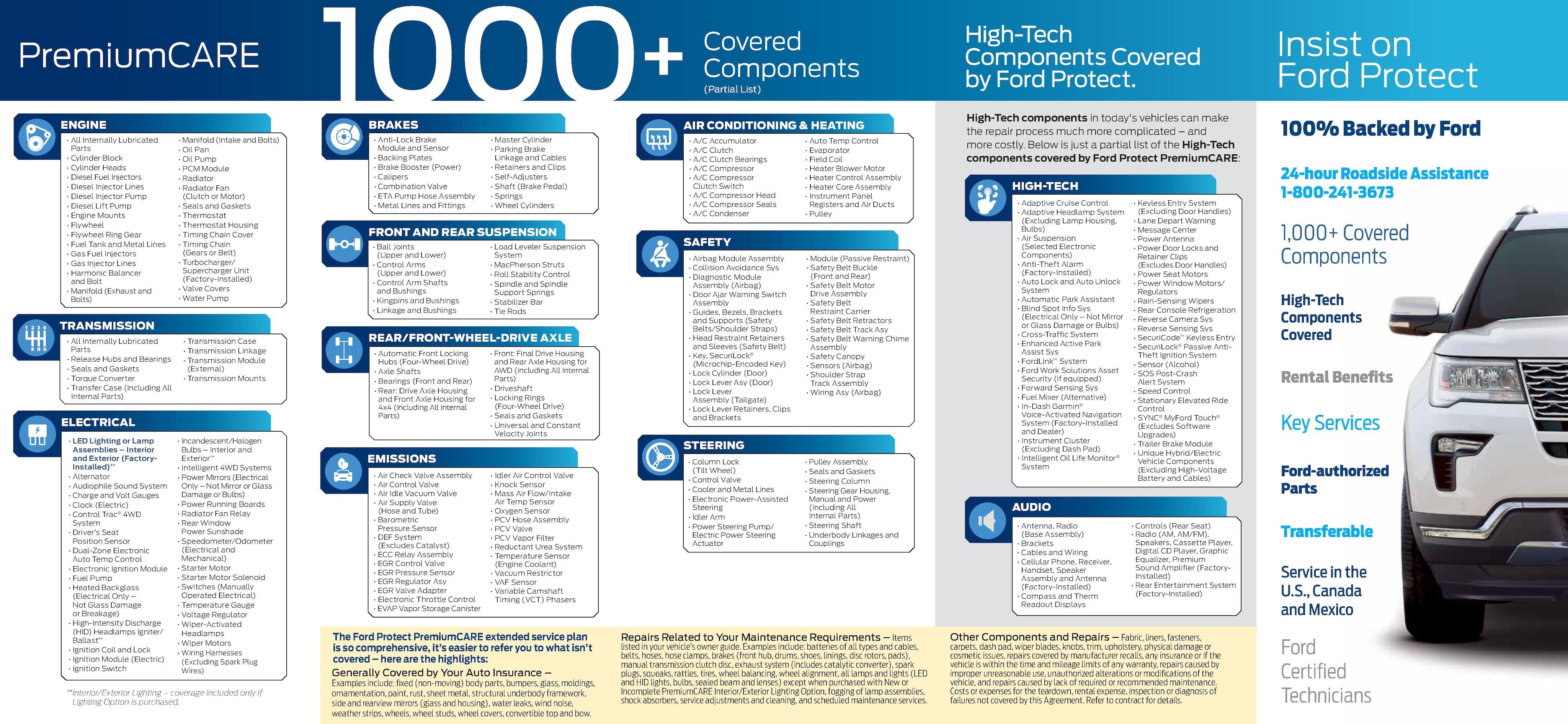 PremiumCARE Brochure | Courtesy Ford Lincoln