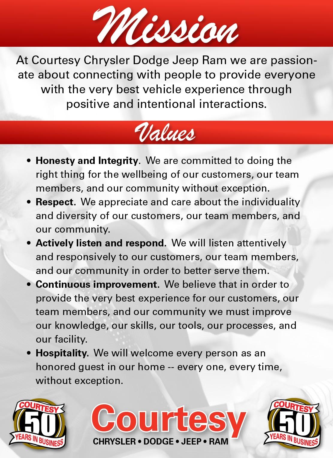Jeep Dealership Grand Rapids Mi >> About Our Dealership | Grand Rapids, MI | Courtesy CDJR