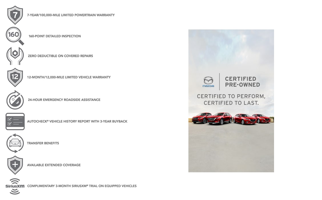 Mazda Certified Pre-Owned Program Benefits in Longmont, CO
