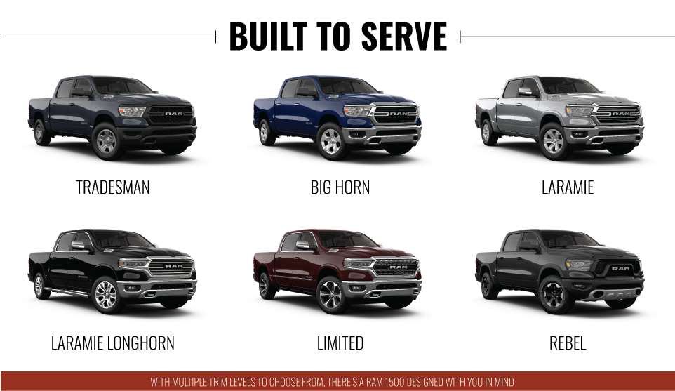 2019 RAM 1500 all trims line up available at Crown CDJR of Dublin.