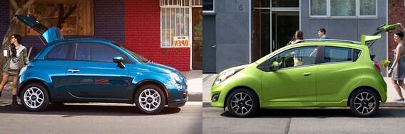 Compare 2015 Fiat 500 Vs Chevrolet Spark Dublin Oh Near