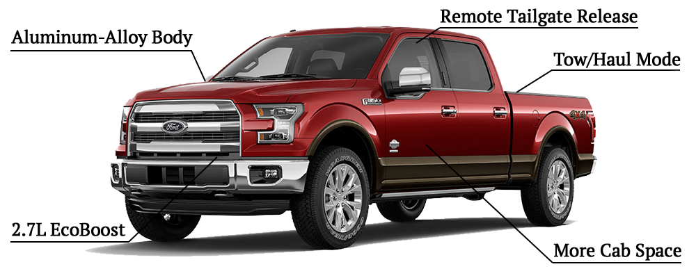New Ford Truck >> Ford Trucks in Portland, OR | Damerow Ford