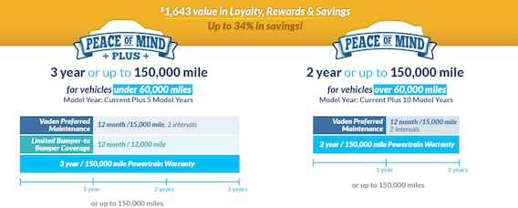 Vaden Peace of Mind Guarantee Used Car Warranty in the