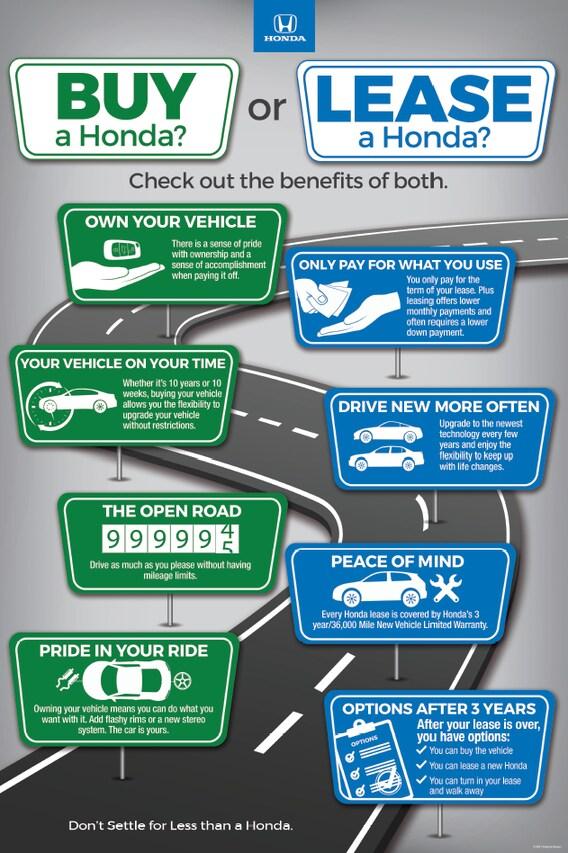 Honda Make A Payment >> Buy Vs Lease Darcars Honda