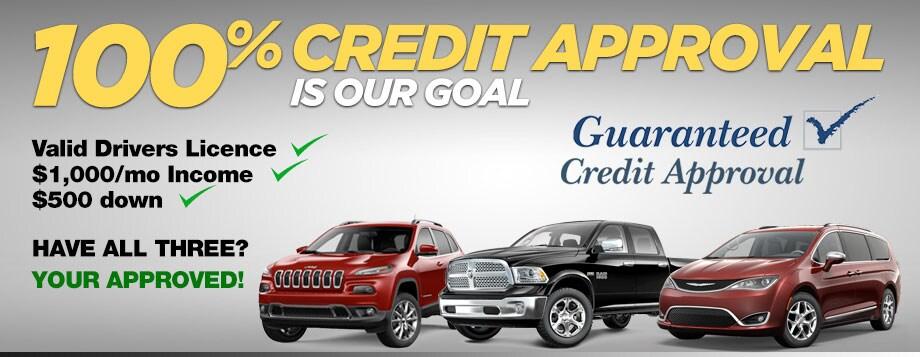 Bad Credit Car Financing Dayton OH