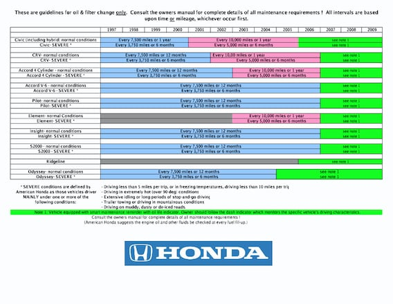 honda civic 2004 maintenance schedule
