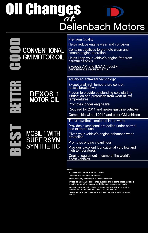 What Is Dexos Oil >> Dellenbach Motors | New CADILLAC, Chevrolet, Subaru ...