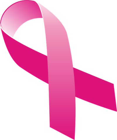 Show you Support for Breast Cancer Awareness