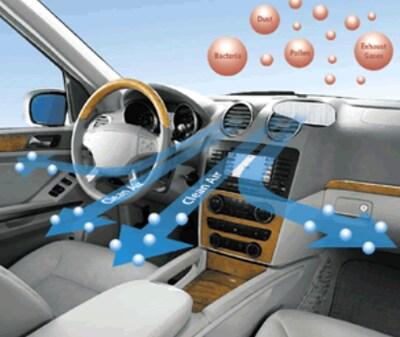 Honda Cabin Air Filter Replacement