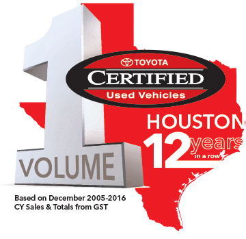 Certified Pre Owned Dealership Information Toyota Of Katy