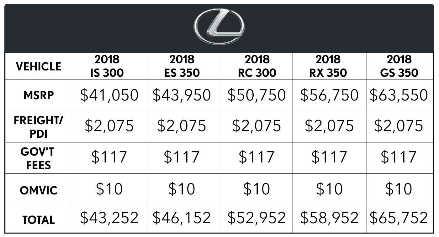Full Pricing Chart