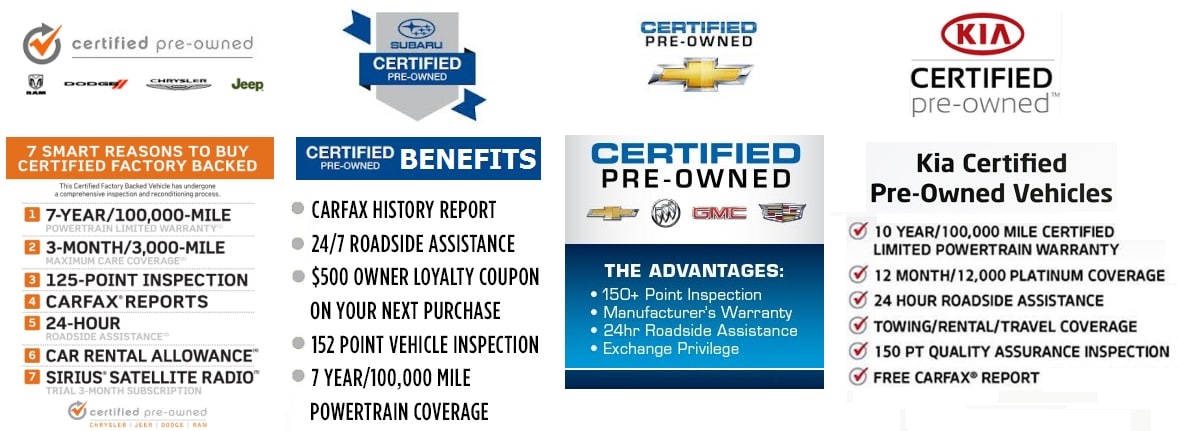Nice Factory CERTIFIED Pre Owned Inventory