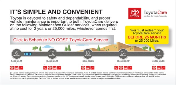 Toyota Service Parts Coupons Toyota Service Near Tracy Ca
