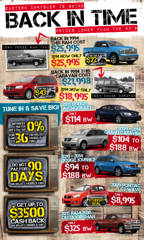 Eastern Dodge Chrysler Jeep Ram | Vehicles for sale in Winnipeg, MB